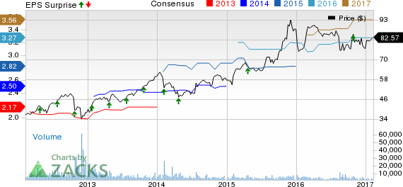 VeriSign (VRSN) Q4 Earnings and Revenues Beat Estimates