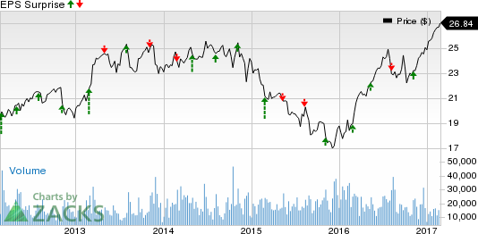 CenterPoint (CNP) Q4 Earnings: Stock to Pull a Surprise?