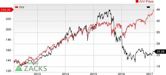Gambling Stock Roundup: Monarch Casino, Pinnacle Entertainment & Isle of Capri Casinos' Earnings