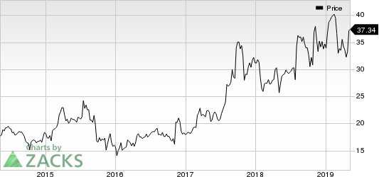 Aerojet Rocketdyne Holdings, Inc. Price