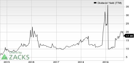 Dynagas LNG Partners LP Dividend Yield (TTM)