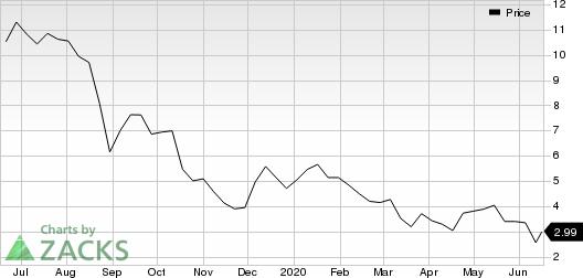 Yunji Inc. Sponsored ADR Price