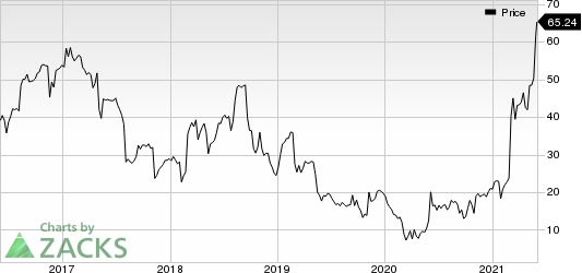 Veritiv Corporation Price