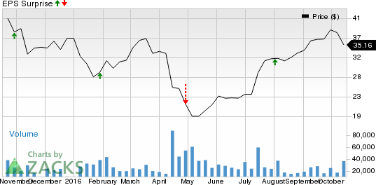 Should You Sell Seagate Technology (STX) Before Earnings?