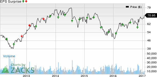 Eaton (ETN) Q4 Earnings: What's in the Cards for the Stock?