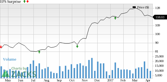 Why PNC Financial (PNC) Might Surprise This Earnings Season