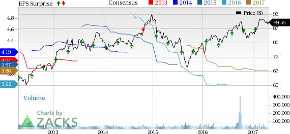 Procter & Gamble (PG) Tops Q3 Earnings Estimates, Sales Dip