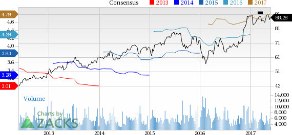 Northern Trust (NTRS) Down 3.6% Since Earnings Report: Can It Rebound?