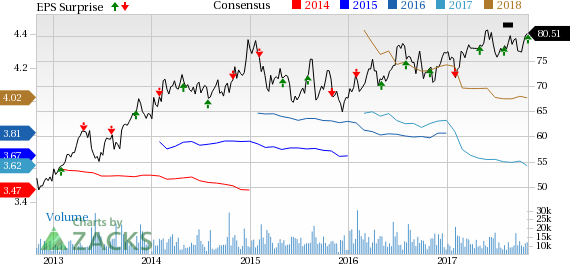Dominion energy d beats on q3 earnings projects on for Domon power release