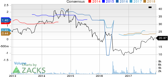 Momentum Stocks to Buy: Comtech Telecomm. Corp. (CMTL)