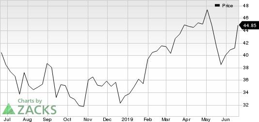Yum China Holdings Inc. Price