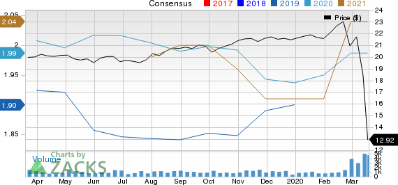TPG Specialty Lending, Inc. Price and Consensus