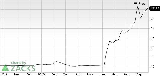 Open Lending Corporation Price