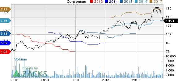 Water Corp.'s Momentum Intact on Solid Biopharma Prospects