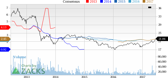 New Strong Buy Stocks for June 16th