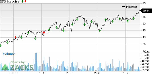 Can Crown Holdings (CCK) Pull a Surprise in Q2 Earnings?
