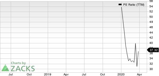 Diamond S Shipping Inc PE Ratio (TTM)