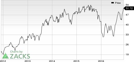 Penske Automotive (PAG) Inks Agreement to Buy CarSense