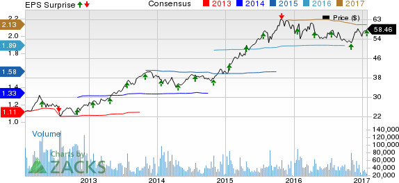 Starbucks (SBUX) Q1 Earnings in Line, Stock Hit by View Cut