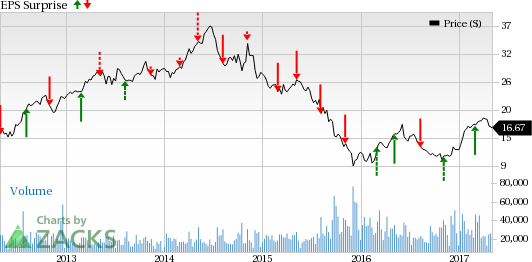 NRG Energy (NRG) Incurs Wider-Than-Expected Q1 Loss