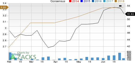 Metropolitan Bank Holding Corp. Price and Consensus