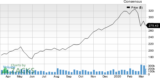 Omnicell, Inc. Price and Consensus