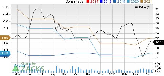 Quanterix Corporation Price and Consensus