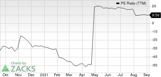 Kohls Corporation PE Ratio (TTM)