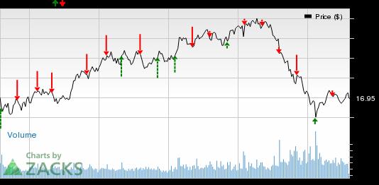 Healthcare Stocks' Q2 Earnings on Aug 8: BKD, BIOS, DVA