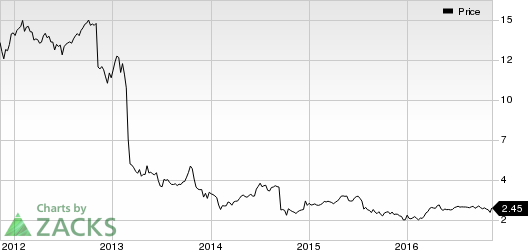 Atlantic Power (AT) Looks Good: Stock Adds 8.9% in Session