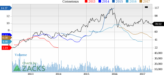 Can Tesoro (TSO) Spring a Surprise This Earnings Season?