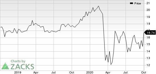 Meridian Bank Price