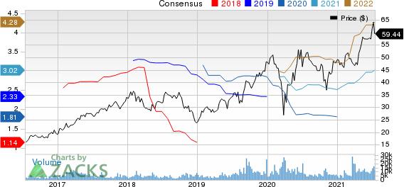 Apollo Global Management, Inc. Price and Consensus