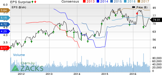 Discount Retail Stocks Earnings Preview: TGT, TJX & More