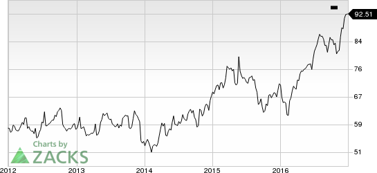 Quest Diagnostics: Strong Q3, Strategic Initiatives Add Value