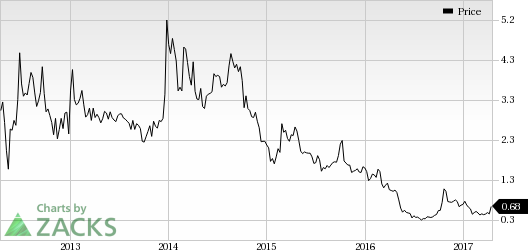 Amyris (AMRS) Shows Strength: Stock Adds 17.2% in Session