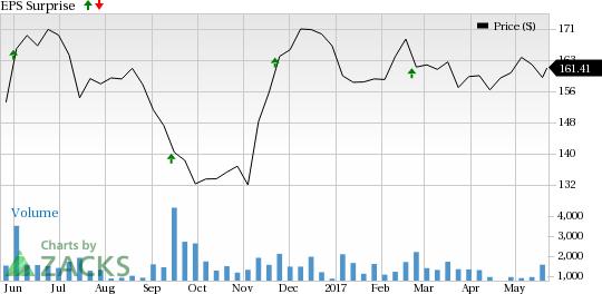 Cracker Barrel (CBRL) Tops Q3 Earnings, Lags Revenues