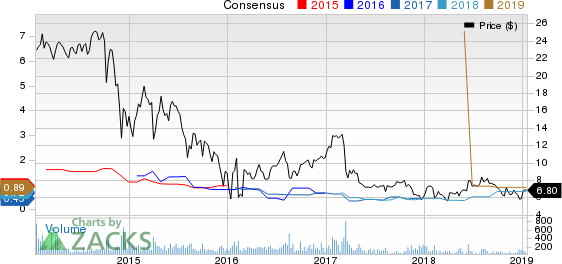 Cypress Energy Partners, L.P. Price and Consensus