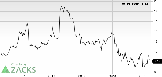 Mid Penn Bancorp PE Ratio (TTM)