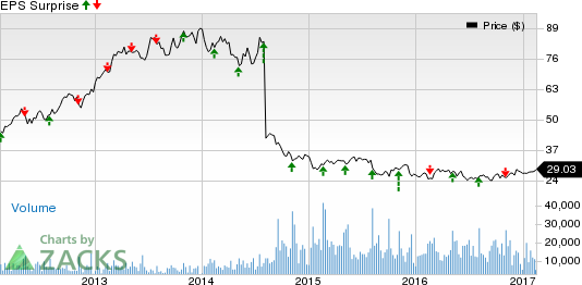 Discovery Communications (DISCA) Beats on Q4 Earnings