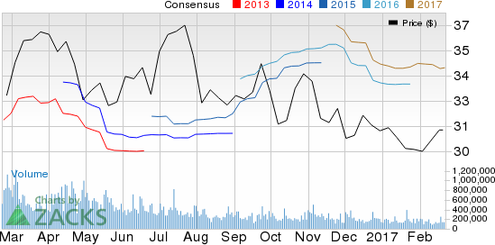FirstEnergy (FE) Misses Q4 Earnings, Issues 2017 Guidance