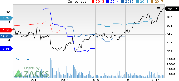 Why Is Meredith (MDP) Up 4.9% Since the Last Earnings Report