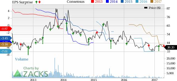 Sohu's (SOHU) Q1 Loss Wider, Revenues Decline Y/Y