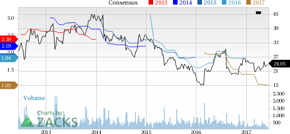 American Public (APEI) Down 10.4% Since Earnings Report: Can It Rebound?