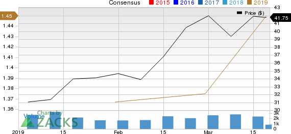 Apergy Corporation Price and Consensus