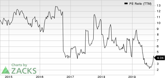 R.R. Donnelley & Sons Company PE Ratio (TTM)