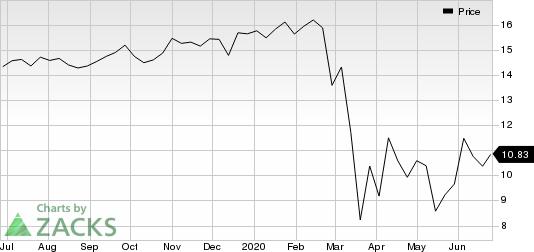 Brandywine Realty Trust Price