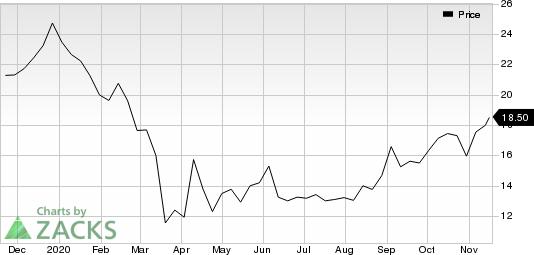 Mvb Financial Corp. Price