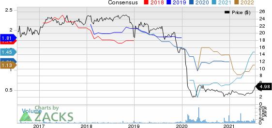 GasLog Partners LP Price and Consensus