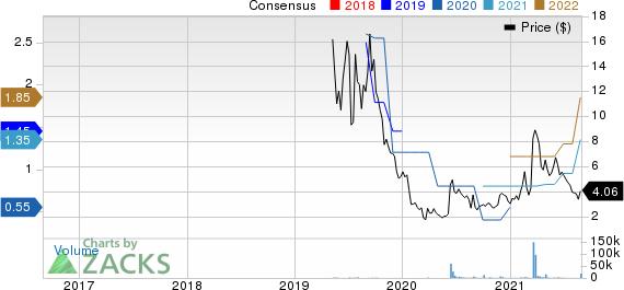 Jiayin Group Inc. Sponsored ADR Price and Consensus